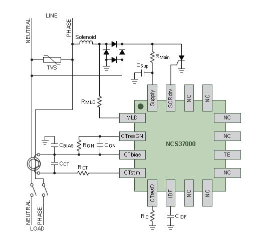 系统控制功能模块   安森美半导体提供多种用于白家电控制的mcu产品