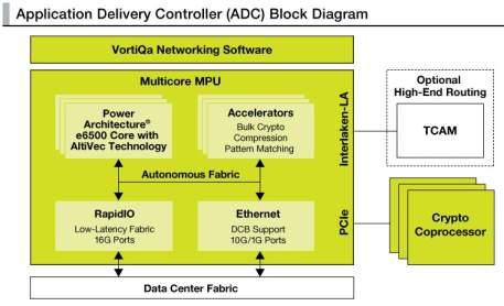 企业电子商务网站的结构框图