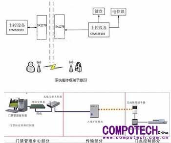 电路 电路图 电子 设计 素材 原理图 350_294