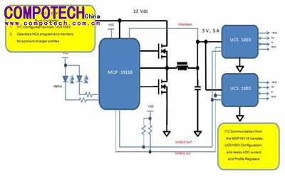 电解决方案系统框架图